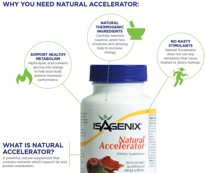 Why You Need Accelerator